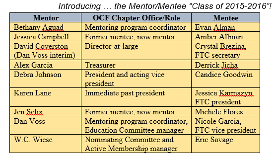 M&M Mentees, Fall 2015